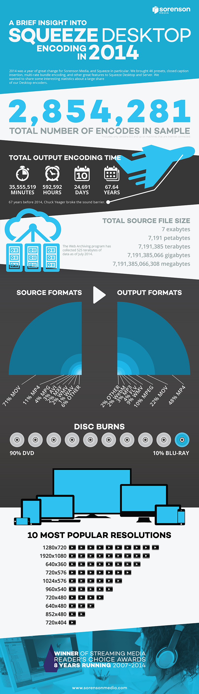 Squeeze-2014-Infographic-blog